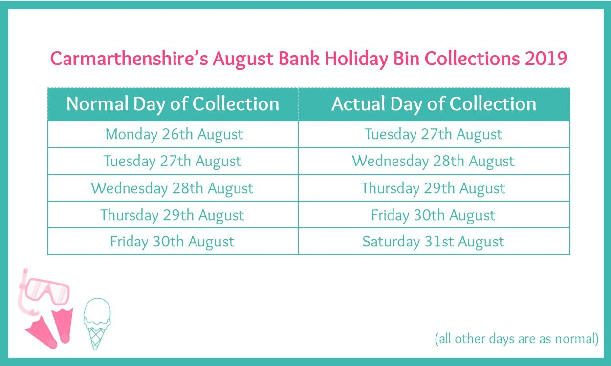 Carmarthenshire August Bank Holiday Bin Collections Dates