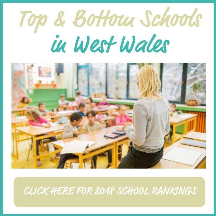 School Rankings